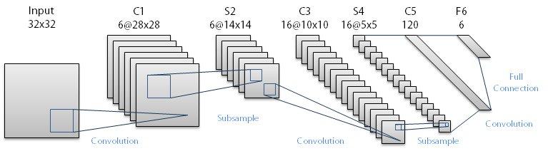 Inside A Computer Diagram Itu Media Project